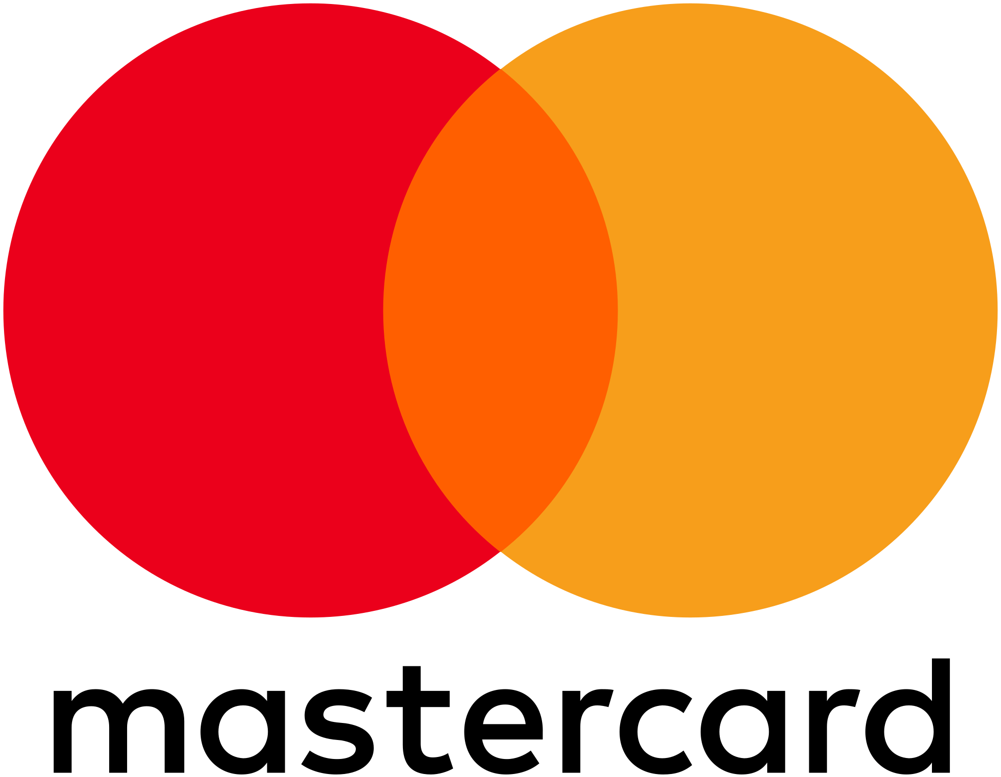 Mastercard, International Fraud Prevention Conference